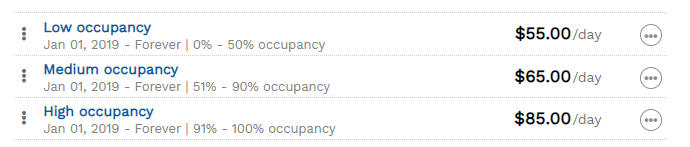 Dynamic rates based on property occupancy